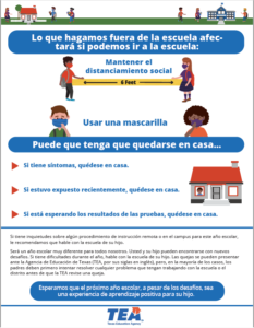 Education Rights and Responsibilities poster in Spanish page 1